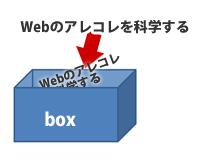 変数box
