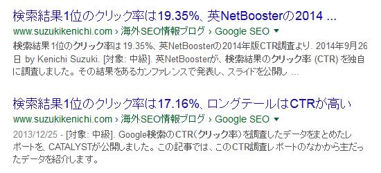 検索結果1位のクリック率