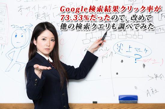 Google検索結果クリック率が73.33%だったので、改めて他の検索クエリも調べてみた。