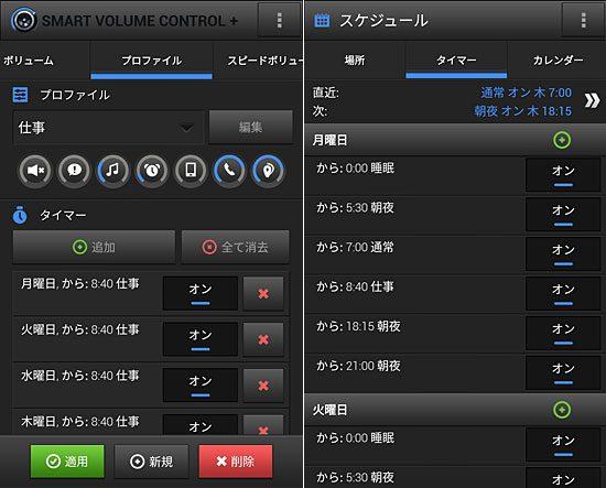 Smart Volume Control+ のプロファイルとスケジュール