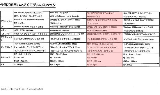 New XPS13 モニター用マシンスペック