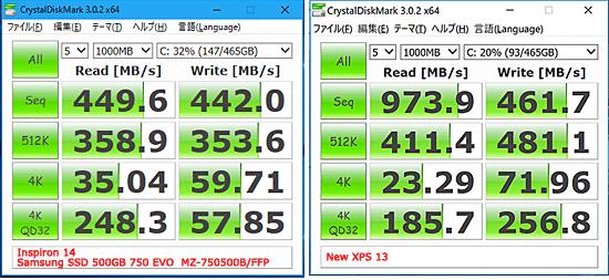 SSDベンチマーク比較